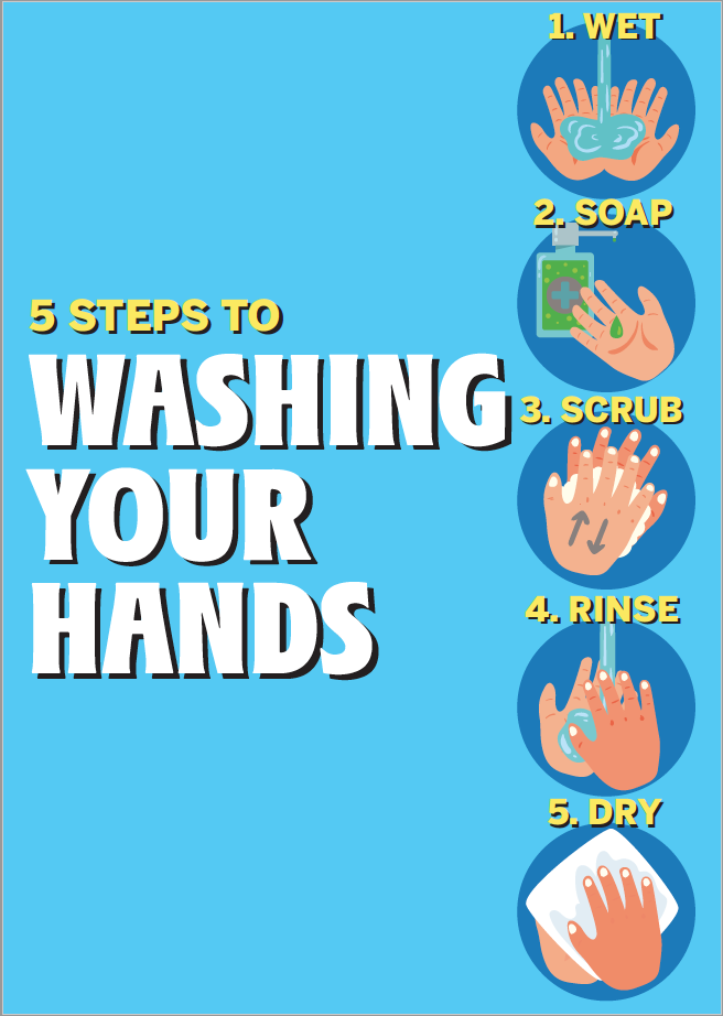 5 Steps To Washing Your Hands jack Flash Signs